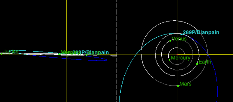orbit of comet blanpain